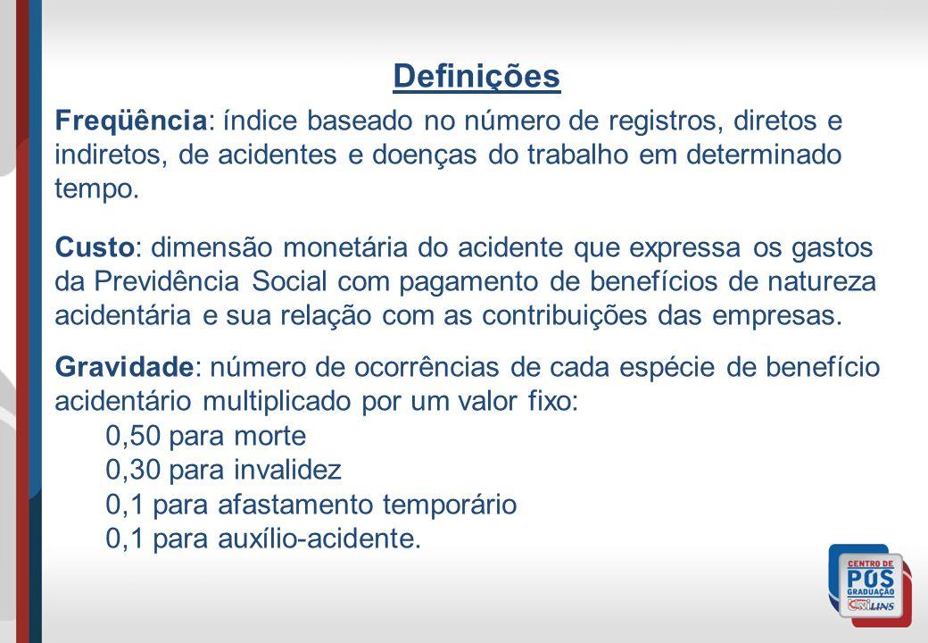 Definições Freqüência: índice baseado no número de registros, diretos e indiretos, de acidentes e doenças do trabalho em determinado tempo. Custo: dim