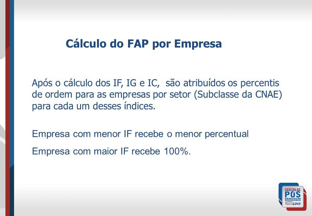 Cálculo do FAP por Empresa Após o cálculo dos IF, IG e IC, são atribuídos os percentis de ordem para as empresas por setor (Subclasse da CNAE) para ca