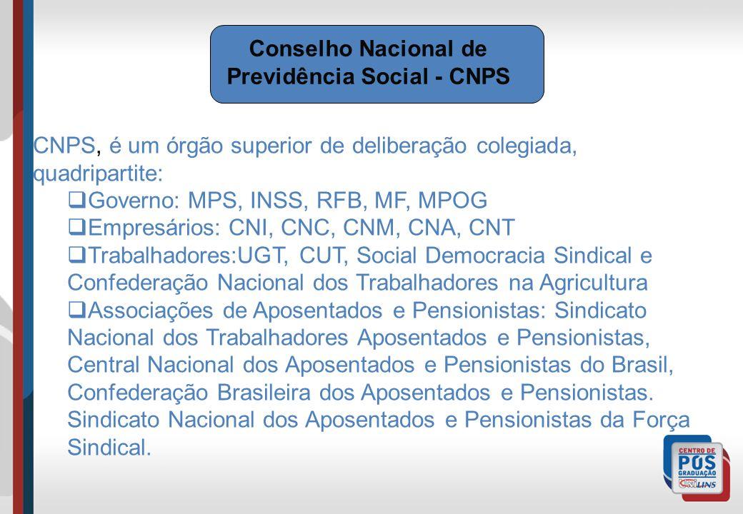Conselho Nacional de Previdência Social - CNPS CNPS, é um órgão superior de deliberação colegiada, quadripartite: Governo: MPS, INSS, RFB, MF, MPOG Em