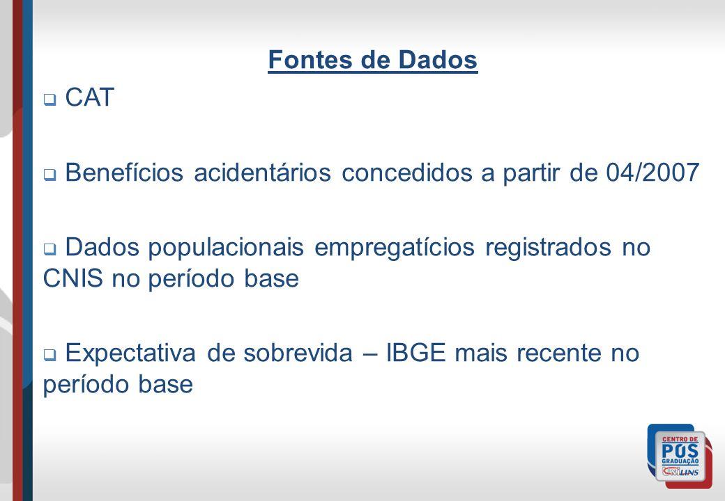 Fontes de Dados CAT Benefícios acidentários concedidos a partir de 04/2007 Dados populacionais empregatícios registrados no CNIS no período base Expec