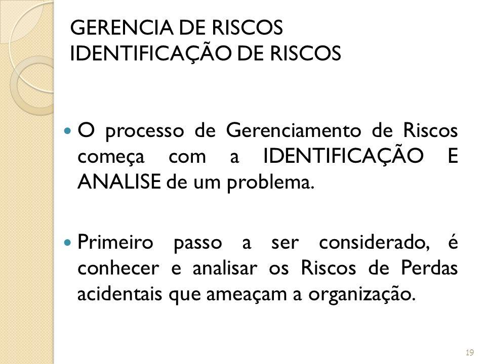 18 Identificação de Riscos Análise de Riscos Avaliação de Riscos Tratamento de Riscos Eliminação Prevenção Redução Auto adoção Retenção Auto Seguro Fi