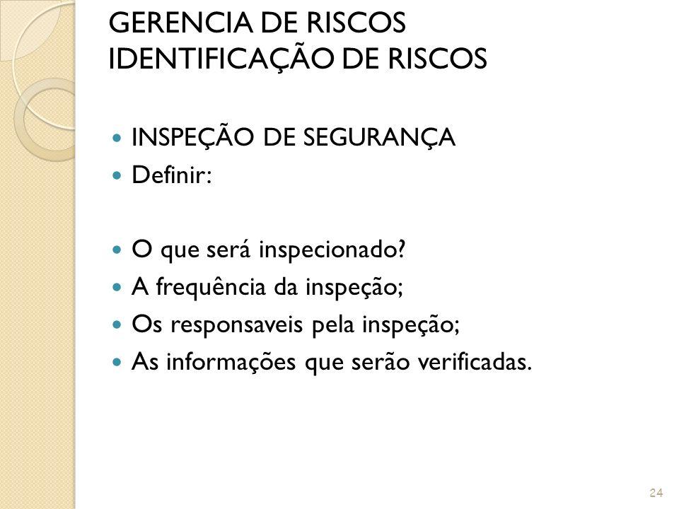 23 GERENCIA DE RISCOS IDENTIFICAÇÃO DE RISCOS INSPEÇÃO DE SEGURANÇA Inspeção de Segurança ou Inspeção de Riscos; Riscos mais comumente encontrados num