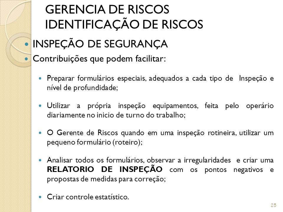 24 GERENCIA DE RISCOS IDENTIFICAÇÃO DE RISCOS INSPEÇÃO DE SEGURANÇA Definir: O que será inspecionado? A frequência da inspeção; Os responsaveis pela i