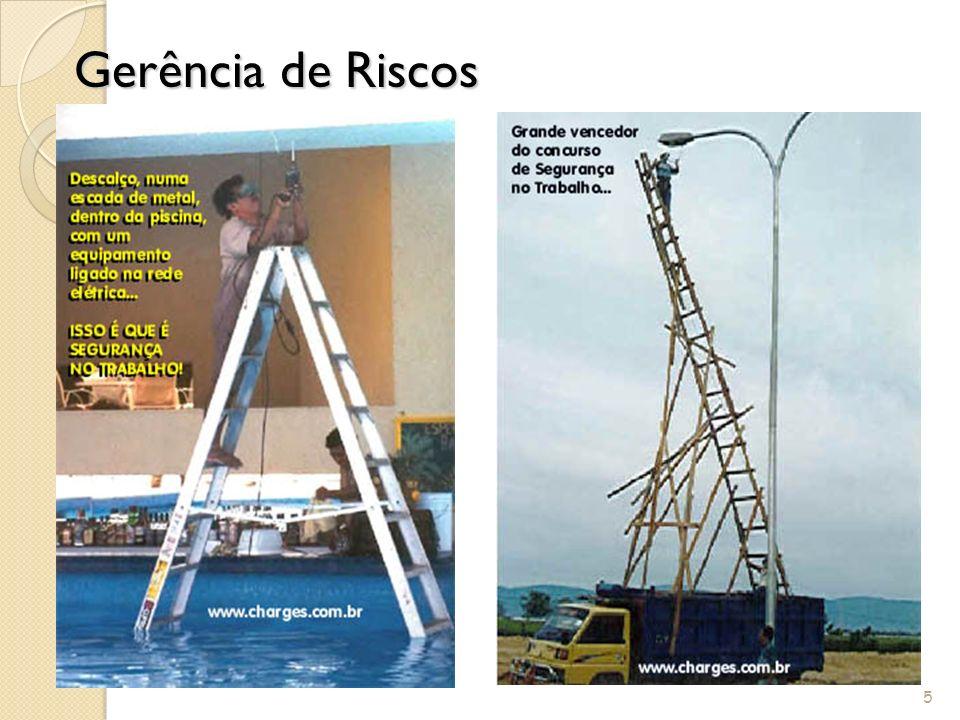 RISCO (Risk) Risco é uma combinação da probabilidade de ocorrência de um evento danoso (PO) e a sua consequencia (C). Ou R = f (PO, C) Onde: PO – Prob