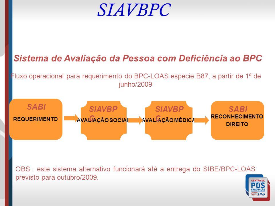 SIAVBPC Sistema de Avaliação da Pessoa com Deficiência ao BPC REQUERIMENTO AVALIAÇÃO SOCIALAVALIAÇÃO MÉDICA RECONHECIMENTO DIREITO SABI SIAVBP C SABI