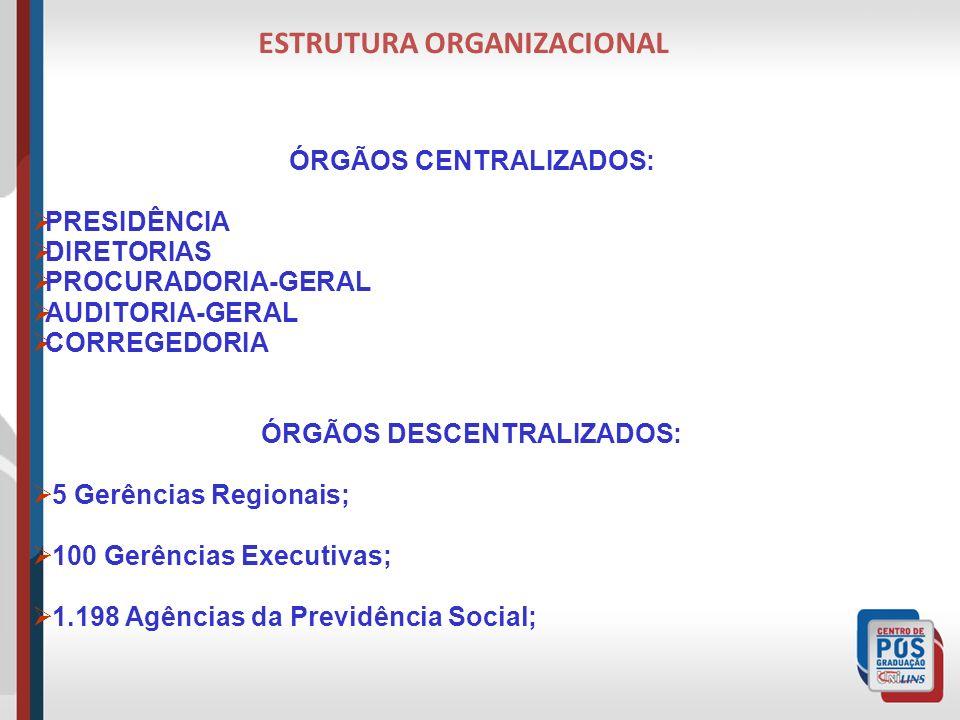 ESTRUTURA ORGANIZACIONAL ÓRGÃOS CENTRALIZADOS: PRESIDÊNCIA DIRETORIAS PROCURADORIA-GERAL AUDITORIA-GERAL CORREGEDORIA ÓRGÃOS DESCENTRALIZADOS: 5 Gerên