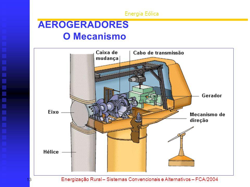 AEROGERADORES O Mecanismo 13 Energização Rural – Sistemas Convencionais e Alternativos – FCA/2004 Energia Eólica