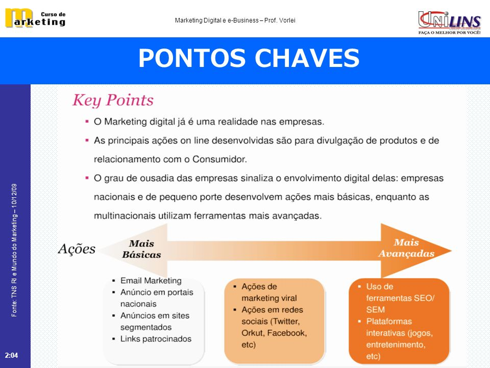 Fonte: TNS RI e Mundo do Marketing – 10/12/09 2:05 Marketing Digital e e-Business – Prof.