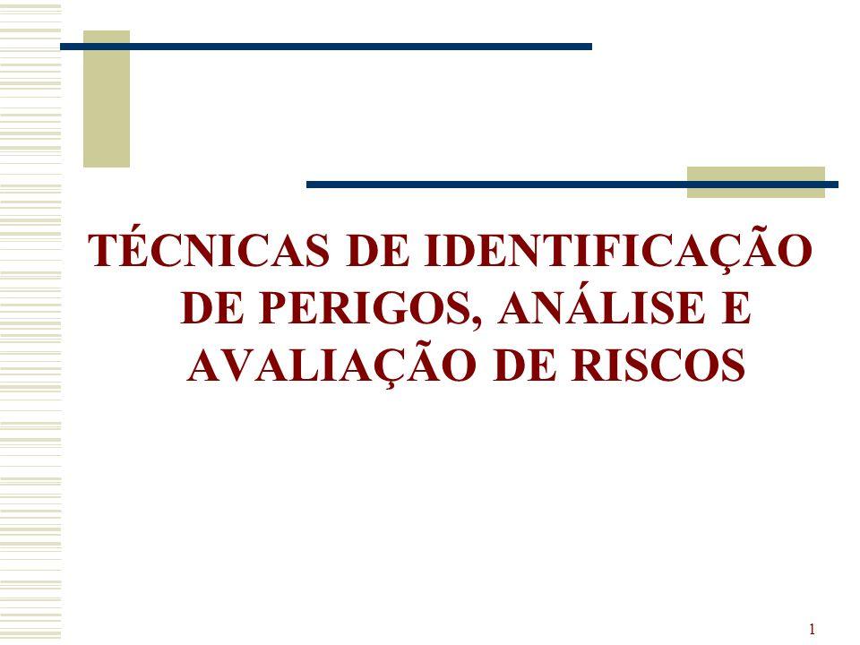31 TÉCNICAS DE IDENTIFICAÇÃO DE PERIGOS, ANÁLISE E AVALIAÇÃO DE RISCOS ANÁLISE DE MODOS DE FALHA E EFEITOS (AMFE) BENEFÍCIOS E RESULTADOS: Redução de falhas no desenvolvimento, produção e utilização do produto.