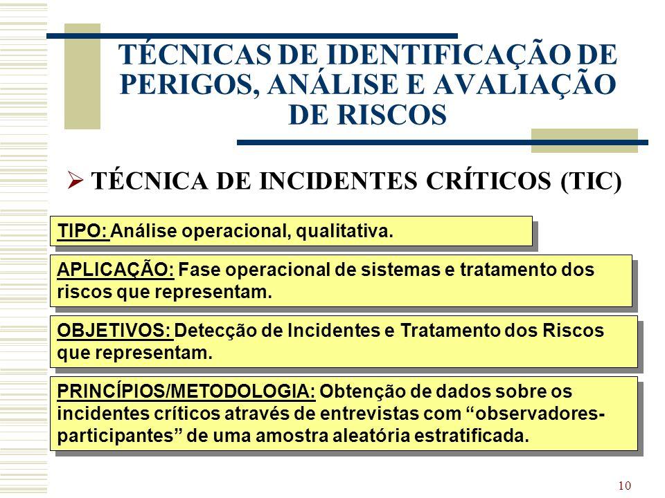 9 TÉCNICAS DE IDENTIFICAÇÃO DE PERIGOS, ANÁLISE E AVALIAÇÃO DE RISCOS TÉCNICAS DE IDENTIFICAÇÃO DE PERIGOS TÉCNICA DE INCIDENTES CRÍTICOS (TIC) WHAT-I