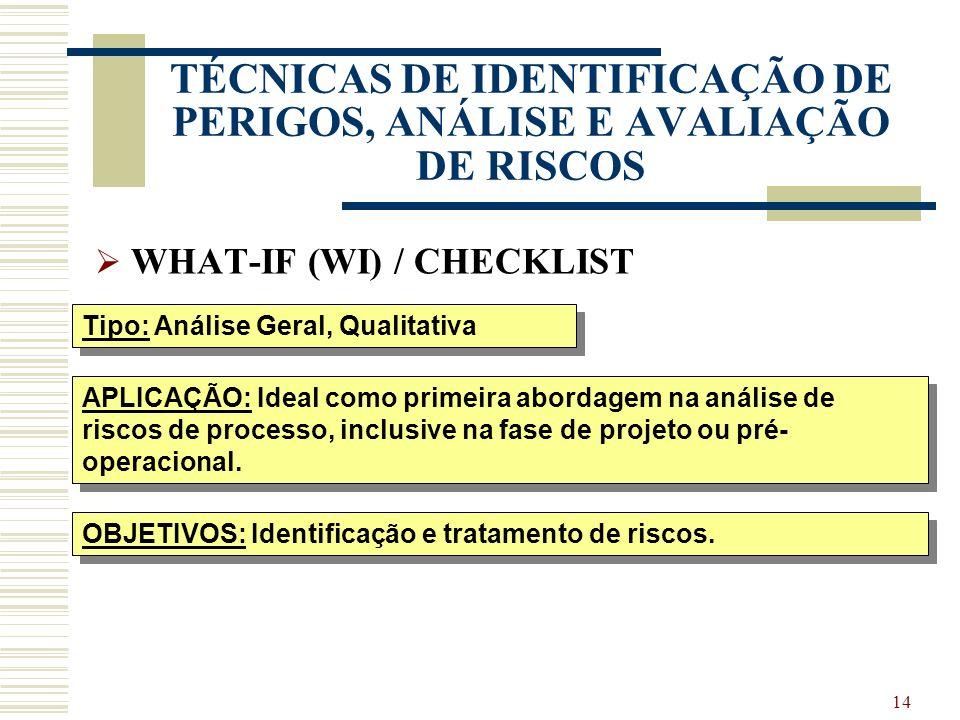 13 TÉCNICAS DE IDENTIFICAÇÃO DE PERIGOS, ANÁLISE E AVALIAÇÃO DE RISCOS TÉCNICAS DE IDENTIFICAÇÃO DE PERIGOS What-if / Checklist (WIC) O que aconteceri