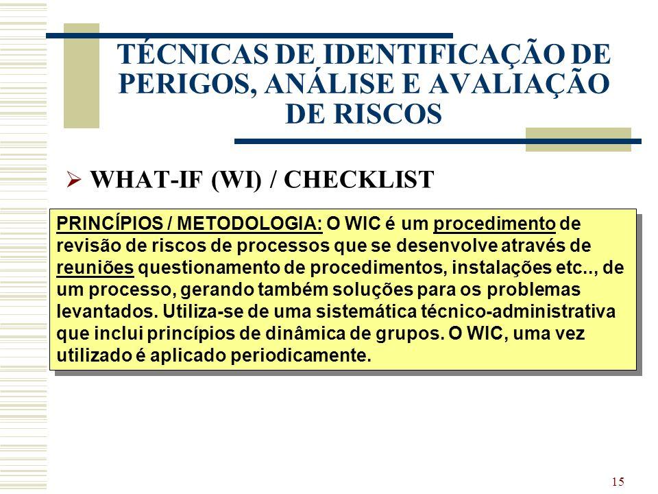 14 TÉCNICAS DE IDENTIFICAÇÃO DE PERIGOS, ANÁLISE E AVALIAÇÃO DE RISCOS WHAT-IF (WI) / CHECKLIST Tipo: Análise Geral, Qualitativa APLICAÇÃO: Ideal como