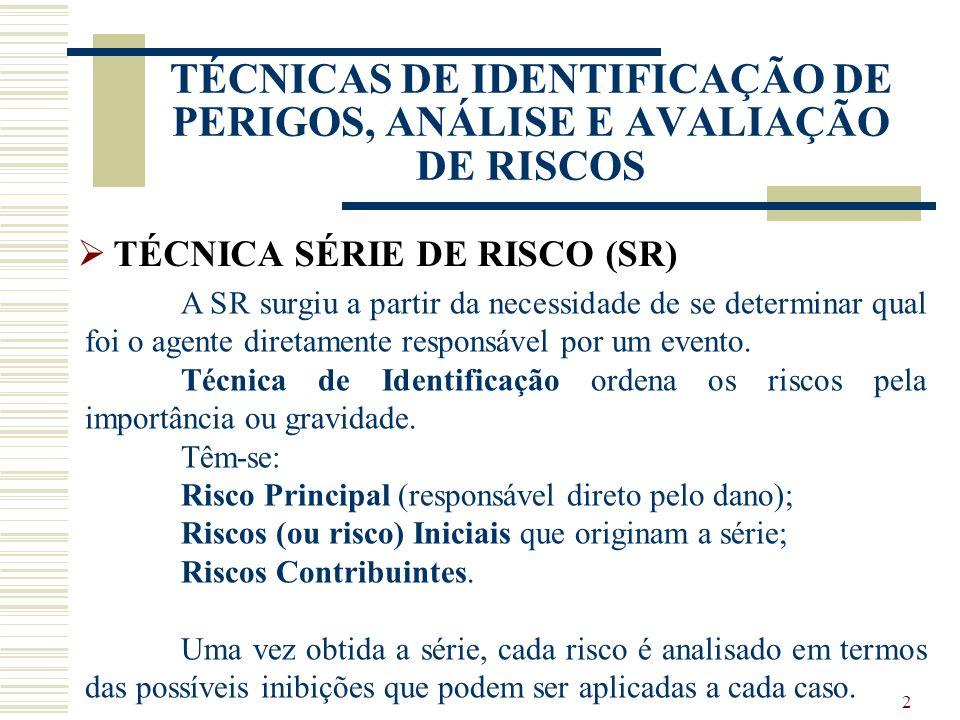 1 TÉCNICAS DE IDENTIFICAÇÃO DE PERIGOS, ANÁLISE E AVALIAÇÃO DE RISCOS
