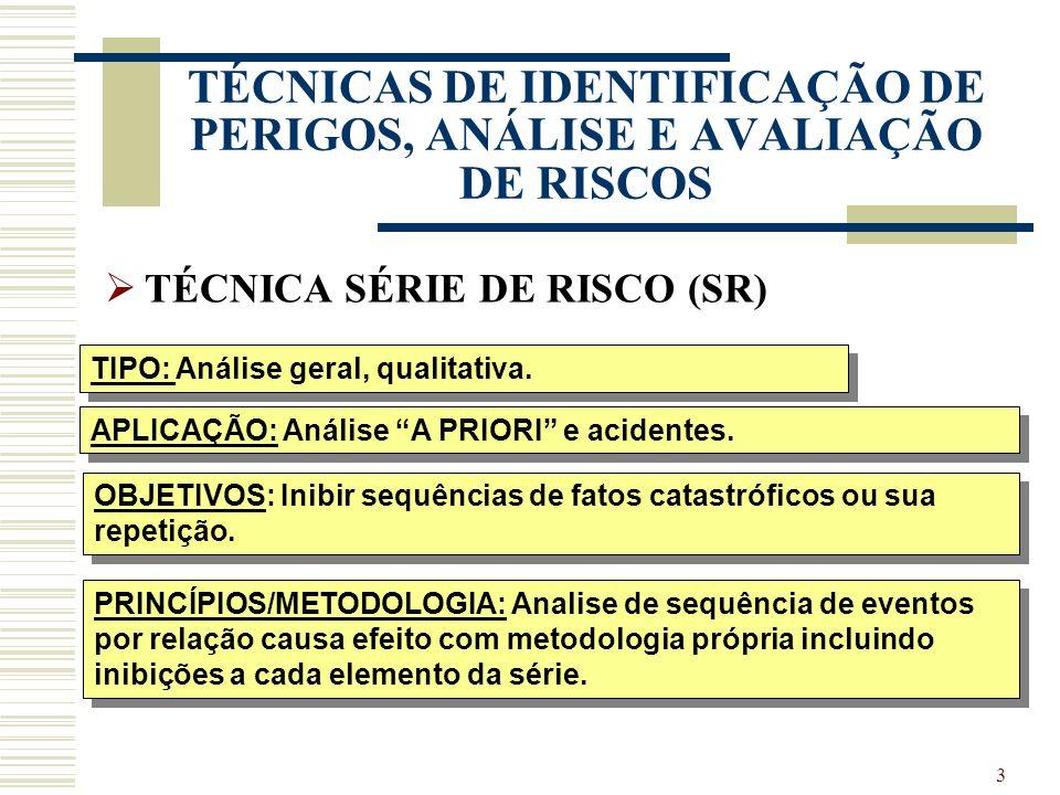 13 TÉCNICAS DE IDENTIFICAÇÃO DE PERIGOS, ANÁLISE E AVALIAÇÃO DE RISCOS TÉCNICAS DE IDENTIFICAÇÃO DE PERIGOS What-if / Checklist (WIC) O que aconteceria se.