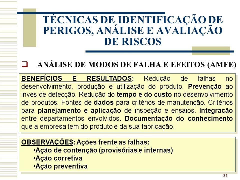 30 TÉCNICAS DE IDENTIFICAÇÃO DE PERIGOS, ANÁLISE E AVALIAÇÃO DE RISCOS ANÁLISE DE MODOS DE FALHA E EFEITOS (AMFE) PRICÍPIOS / METODOLOGIA: Determinar