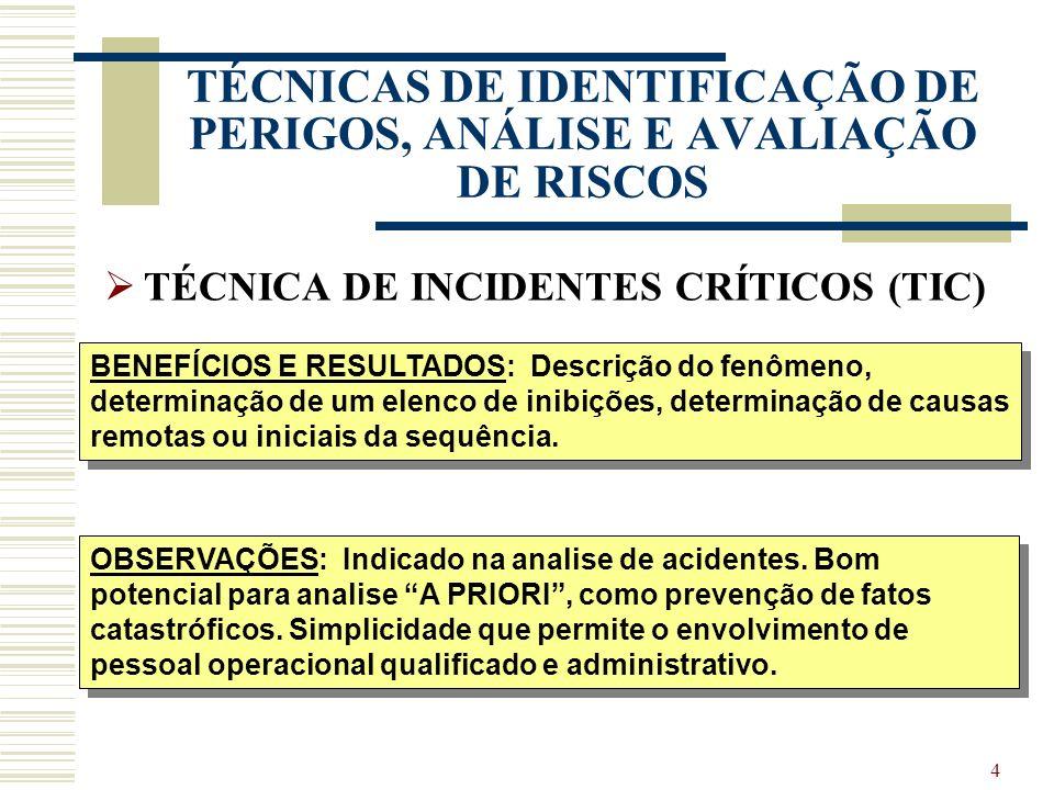 4 TÉCNICAS DE IDENTIFICAÇÃO DE PERIGOS, ANÁLISE E AVALIAÇÃO DE RISCOS TÉCNICA DE INCIDENTES CRÍTICOS (TIC) BENEFÍCIOS E RESULTADOS: Descrição do fenômeno, determinação de um elenco de inibições, determinação de causas remotas ou iniciais da sequência.