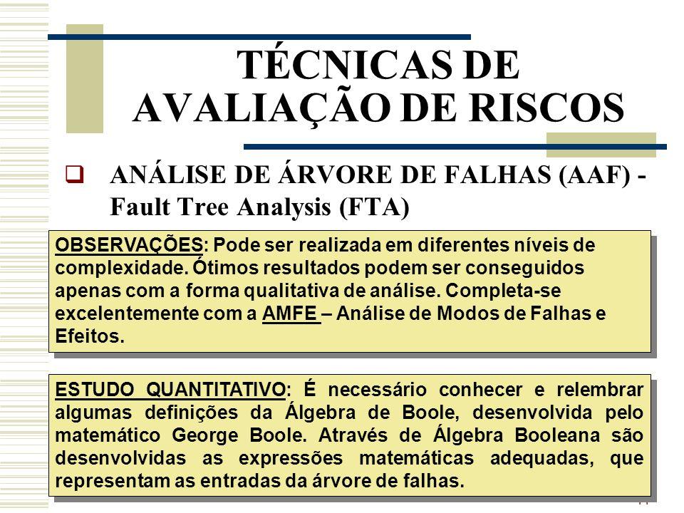 43 TÉCNICAS DE AVALIAÇÃO DE RISCOS ANÁLISE DE ÁRVORE DE FALHAS (AAF) - Fault Tree Analysis (FTA) PRINCÍPIOS/METODOLOGIA: Seleção do evento, determinaç