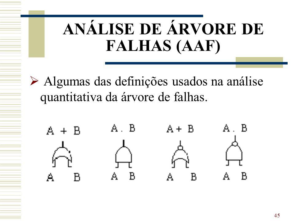 44 TÉCNICAS DE AVALIAÇÃO DE RISCOS ANÁLISE DE ÁRVORE DE FALHAS (AAF) - Fault Tree Analysis (FTA) OBSERVAÇÕES: Pode ser realizada em diferentes níveis