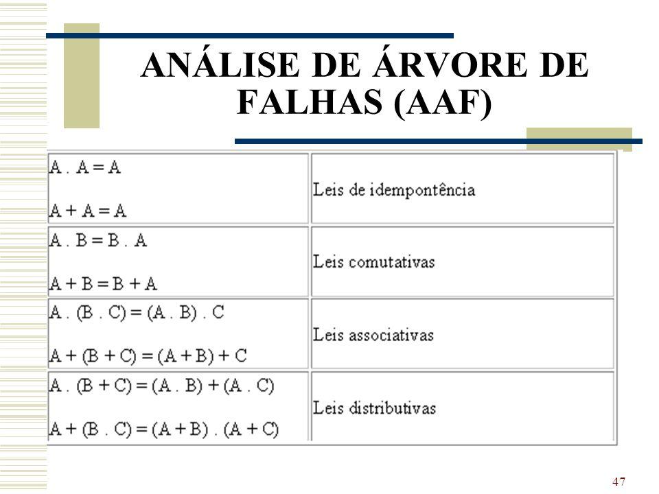 46 ANÁLISE DE ÁRVORE DE FALHAS (AAF)
