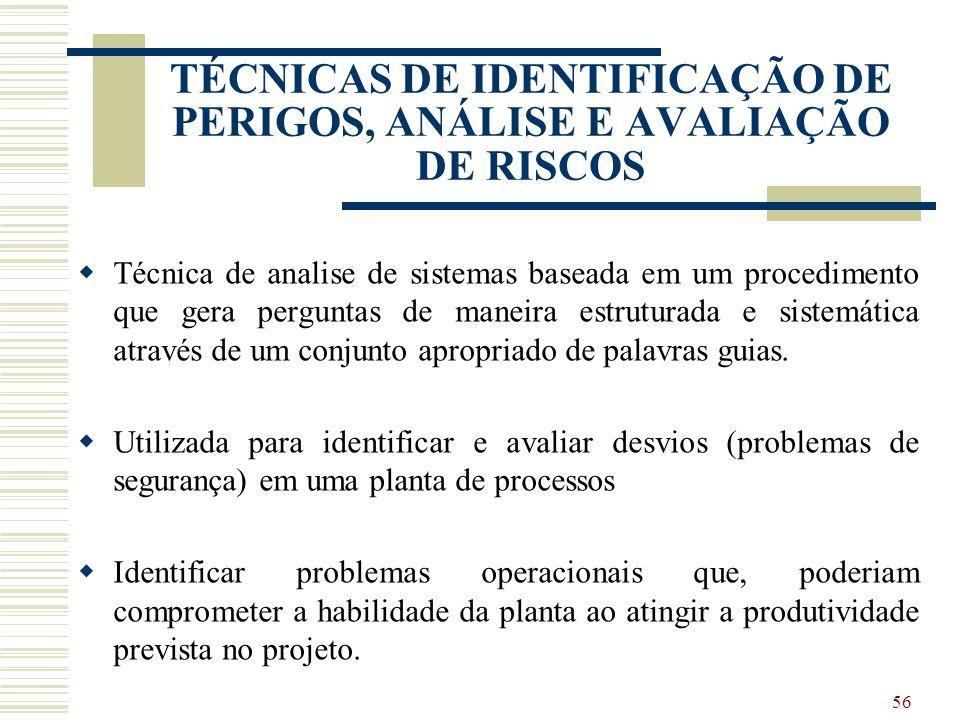55 TÉCNICAS DE IDENTIFICAÇÃO DE PERIGOS, ANÁLISE E AVALIAÇÃO DE RISCOS HAZOP Hazard and Operability Etudies ANÁLISE DE OPERABILIDADE DE PERIGOS