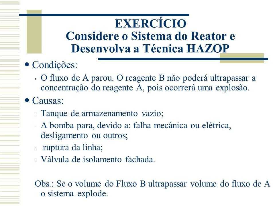 Exemplo de aplicação da metodologia EXERCÍCIO Considere o Sistema do Reator e Desenvolva a Técnica HAZOP