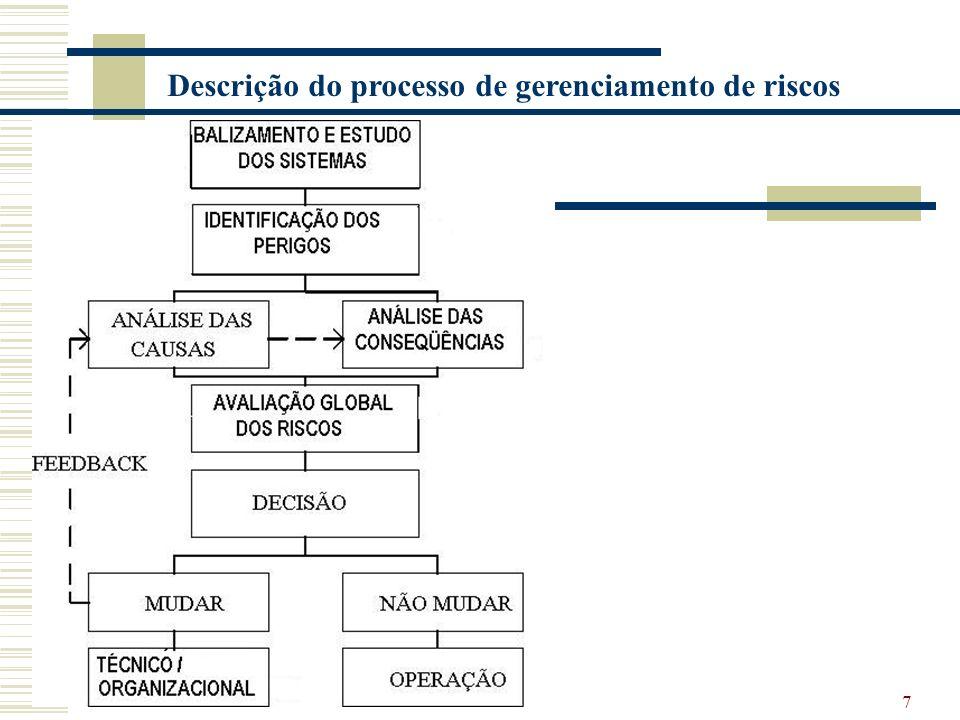 Exercício (SR): O CASO DO JOÃO João estava furando um cano. Para executar o serviço se equilibrava em cima de umas caixas em forma de escada. Utilizav