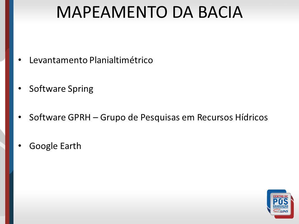 MAPEAMENTO DA BACIA Levantamento Planialtimétrico Software Spring Software GPRH – Grupo de Pesquisas em Recursos Hídricos Google Earth