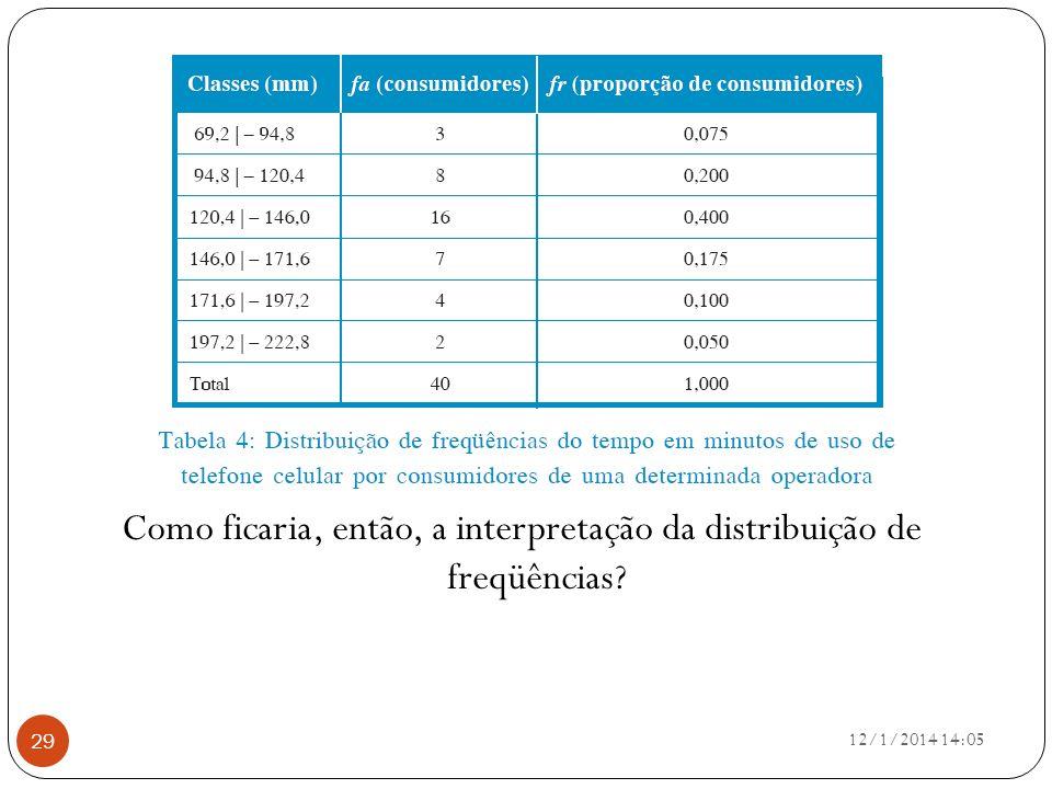 Como ficaria, então, a interpretação da distribuição de freqüências? 12/1/2014 14:07 29