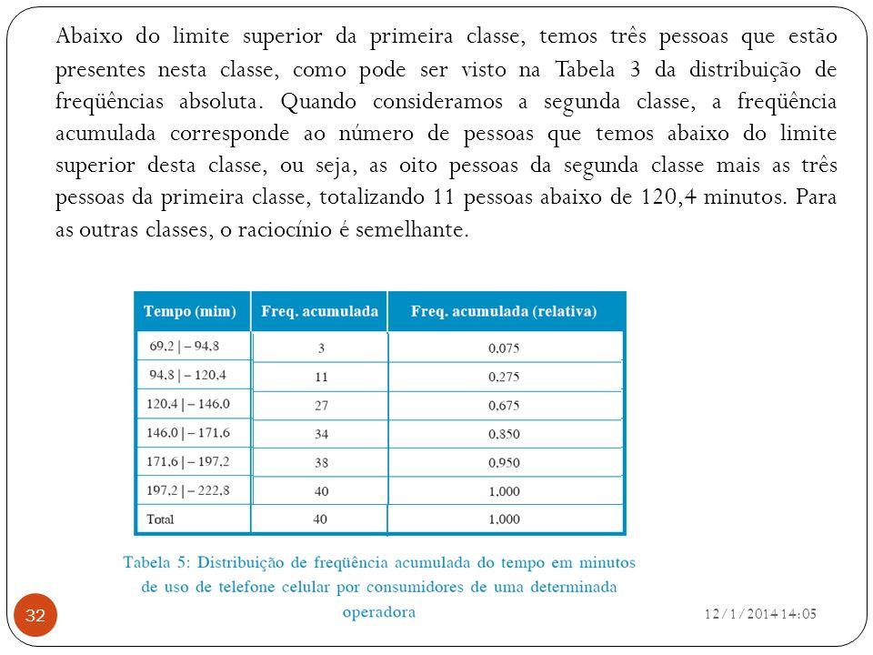 Abaixo do limite superior da primeira classe, temos três pessoas que estão presentes nesta classe, como pode ser visto na Tabela 3 da distribuição de