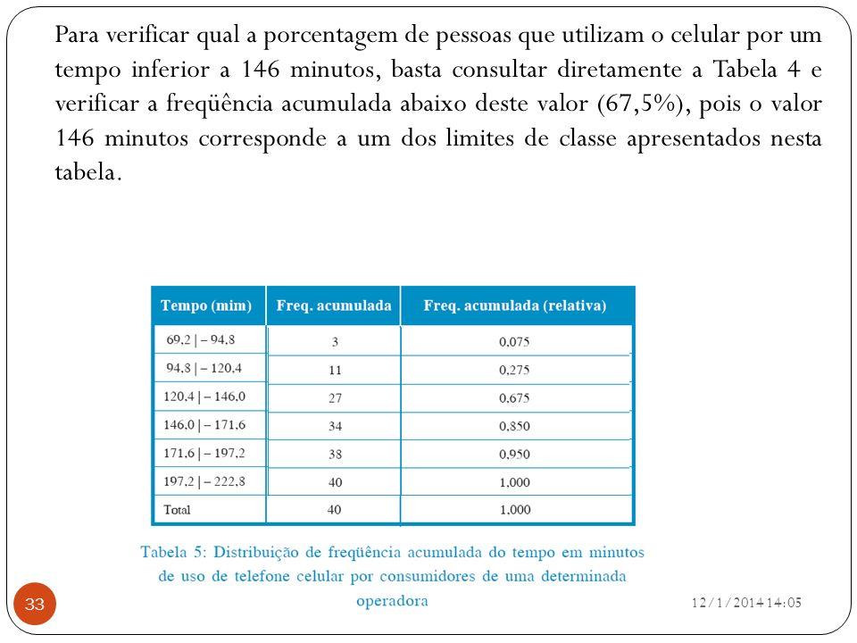 Para verificar qual a porcentagem de pessoas que utilizam o celular por um tempo inferior a 146 minutos, basta consultar diretamente a Tabela 4 e veri