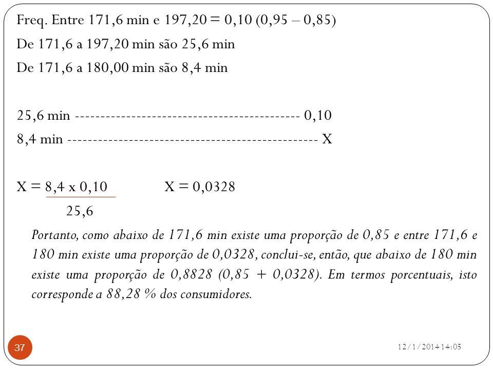 12/1/2014 14:07 37 Freq. Entre 171,6 min e 197,20 = 0,10 (0,95 – 0,85) De 171,6 a 197,20 min são 25,6 min De 171,6 a 180,00 min são 8,4 min 25,6 min -