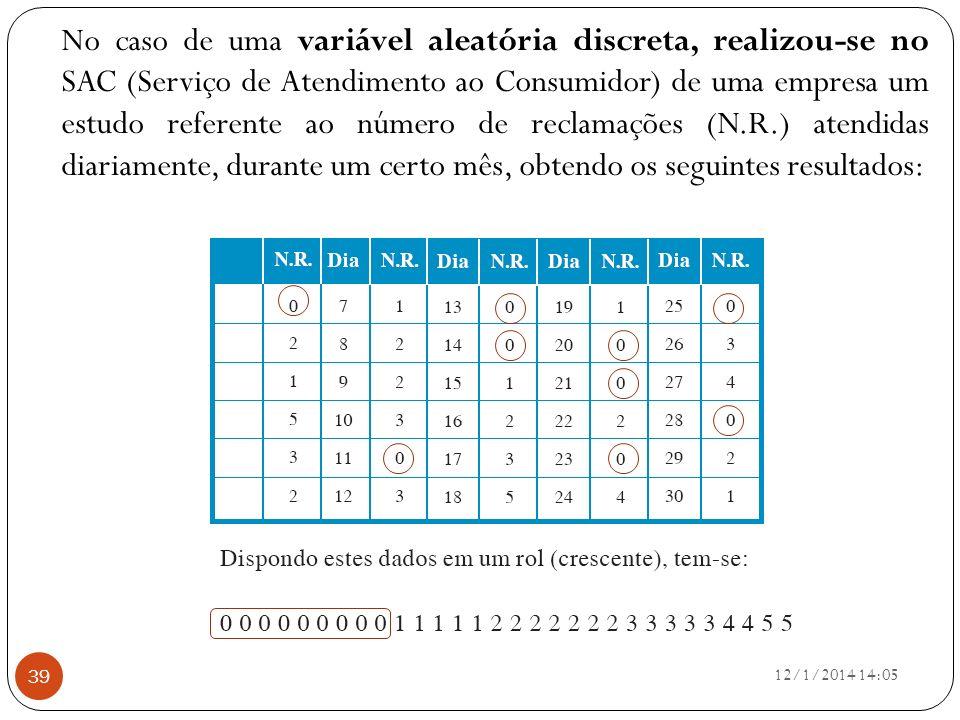 12/1/2014 14:07 39 No caso de uma variável aleatória discreta, realizou-se no SAC (Serviço de Atendimento ao Consumidor) de uma empresa um estudo refe