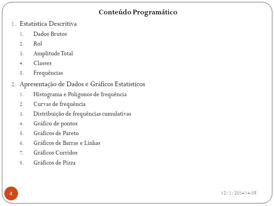 Conteúdo Programático 1. Estatística Descritiva 1. Dados Brutos 2. Rol 3. Amplitude Total 4. Classes 5. Frequências 2. Apresentação de Dados e Gráfico