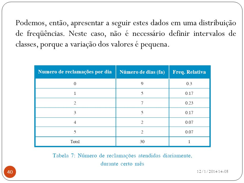 12/1/2014 14:07 40 Podemos, então, apresentar a seguir estes dados em uma distribuição de freqüências. Neste caso, não é necessário definir intervalos