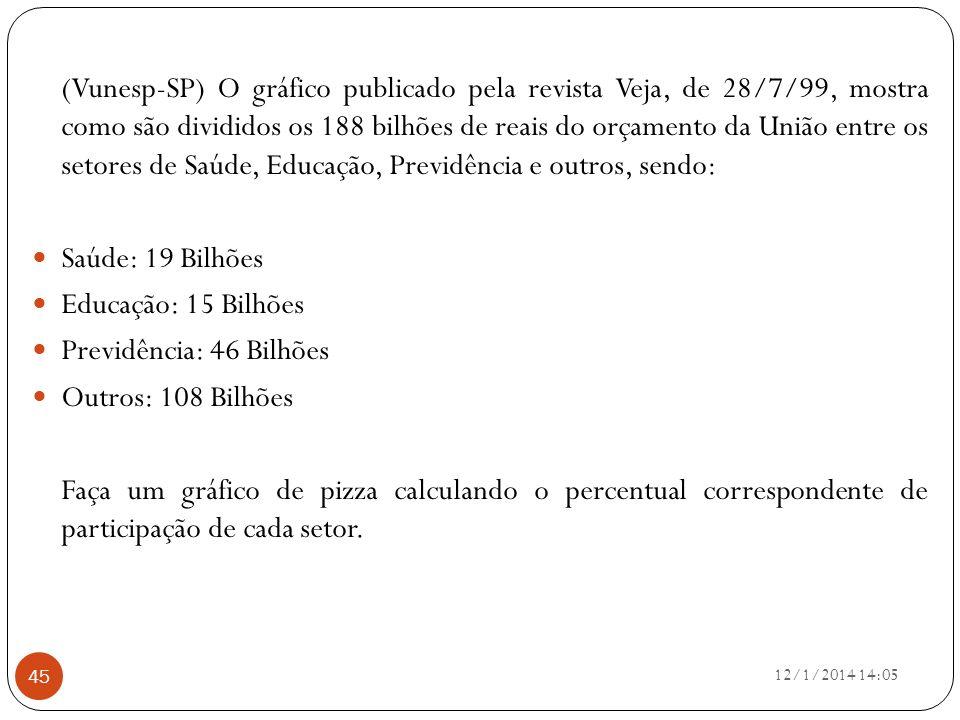 12/1/2014 14:07 45 (Vunesp-SP) O gráfico publicado pela revista Veja, de 28/7/99, mostra como são divididos os 188 bilhões de reais do orçamento da Un
