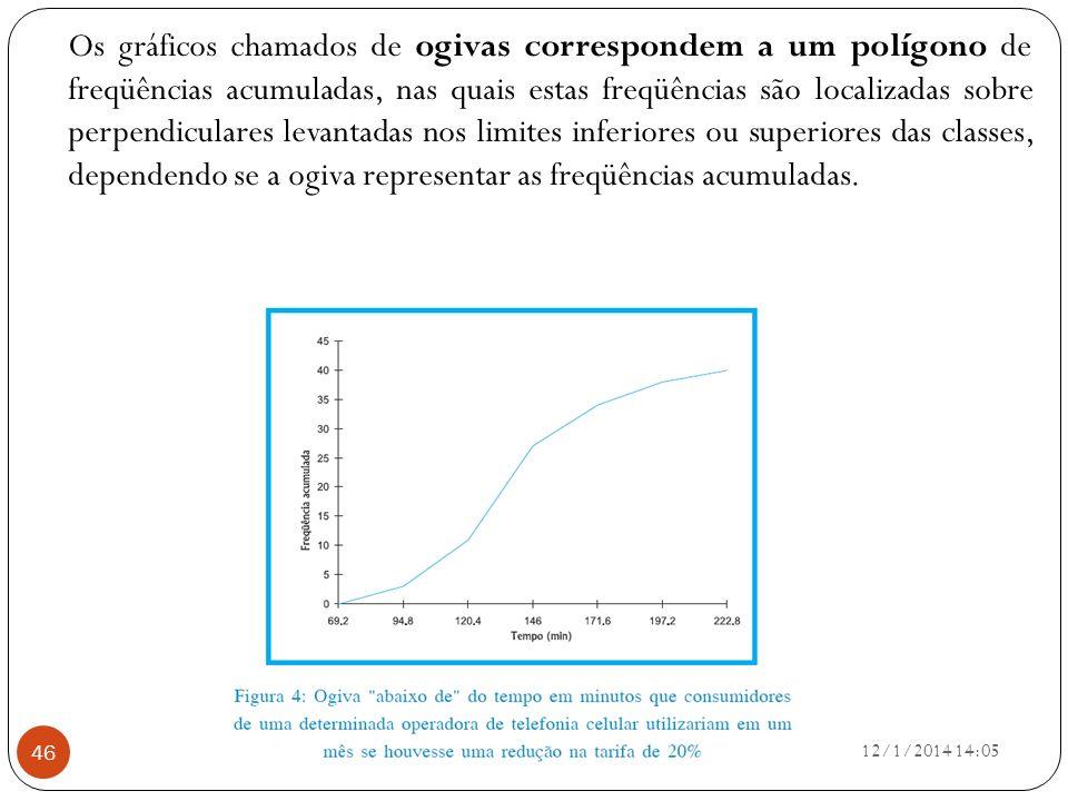 12/1/2014 14:07 46 Os gráficos chamados de ogivas correspondem a um polígono de freqüências acumuladas, nas quais estas freqüências são localizadas so