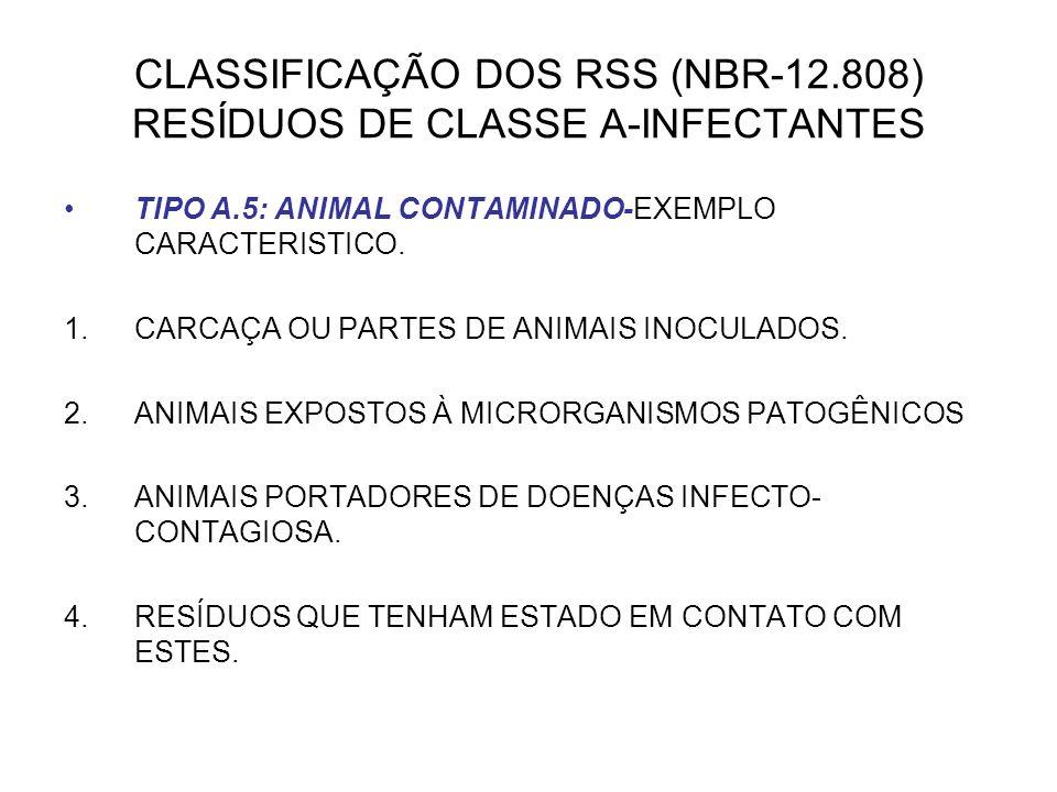 CLASSIFICAÇÃO DOS RSS (NBR-12.808) RESÍDUOS DE CLASSE A-INFECTANTES TIPO A.5: ANIMAL CONTAMINADO-EXEMPLO CARACTERISTICO. 1.CARCAÇA OU PARTES DE ANIMAI