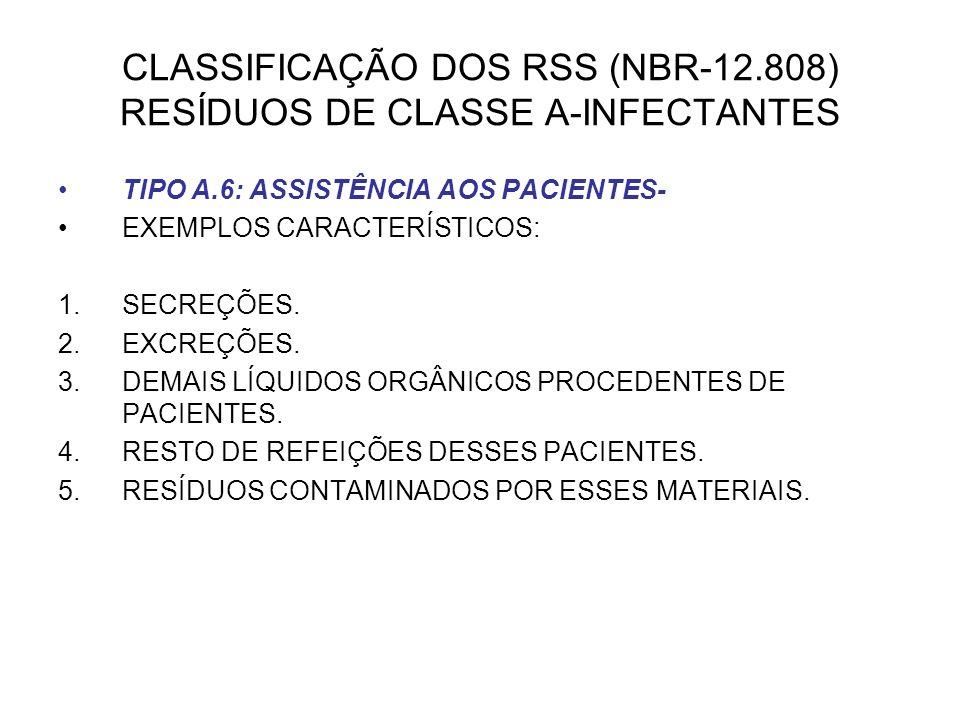 CLASSIFICAÇÃO DOS RSS (NBR-12.808) RESÍDUOS DE CLASSE A-INFECTANTES TIPO A.6: ASSISTÊNCIA AOS PACIENTES- EXEMPLOS CARACTERÍSTICOS: 1.SECREÇÕES. 2.EXCR