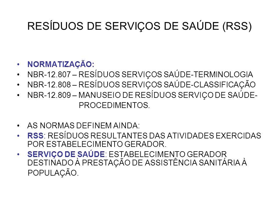 RESÍDUOS DE SERVIÇOS DE SAÚDE (RSS) NORMATIZAÇÃO: NBR-12.807 – RESÍDUOS SERVIÇOS SAÚDE-TERMINOLOGIA NBR-12.808 – RESÍDUOS SERVIÇOS SAÚDE-CLASSIFICAÇÃO