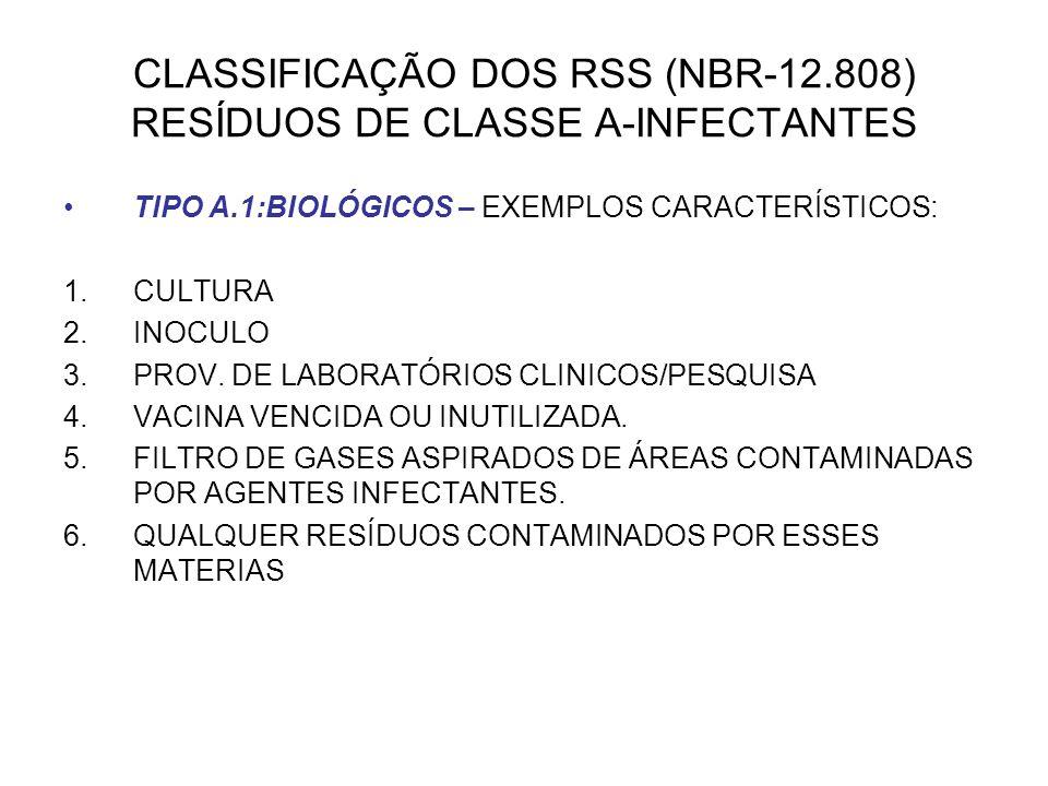 CLASSIFICAÇÃO DOS RSS (NBR-12.808) RESÍDUOS DE CLASSE A-INFECTANTES TIPO A.1:BIOLÓGICOS – EXEMPLOS CARACTERÍSTICOS: 1.CULTURA 2.INOCULO 3.PROV. DE LAB
