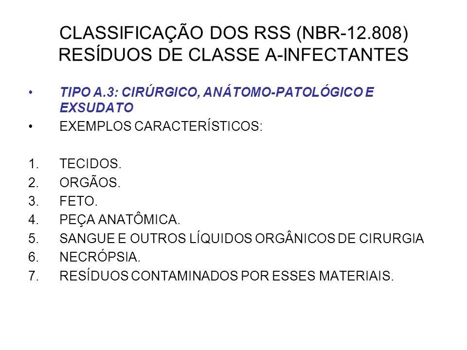 CLASSIFICAÇÃO DOS RSS (NBR-12.808) RESÍDUOS DE CLASSE A-INFECTANTES TIPO A.3: CIRÚRGICO, ANÁTOMO-PATOLÓGICO E EXSUDATO EXEMPLOS CARACTERÍSTICOS: 1.TEC