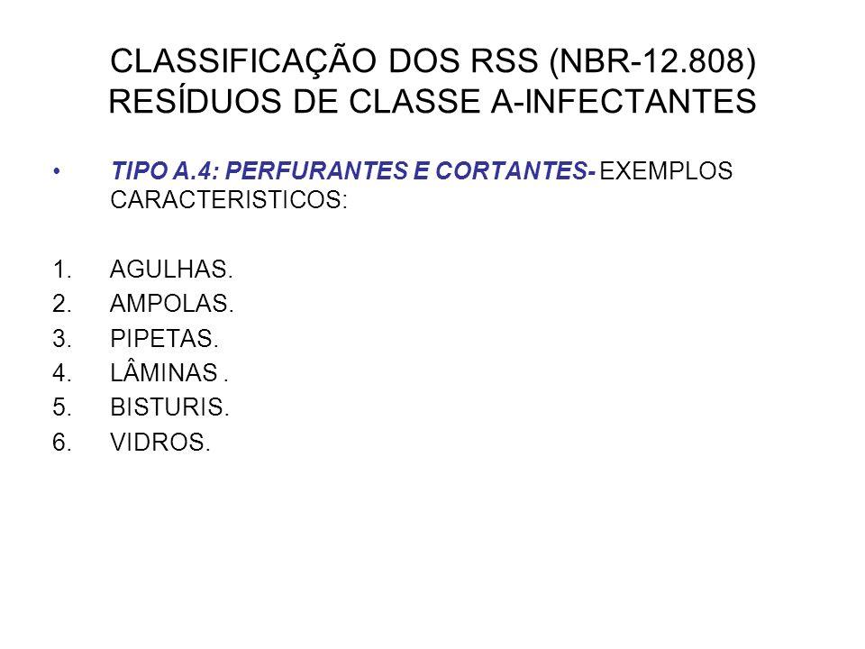 CLASSIFICAÇÃO DOS RSS (NBR-12.808) RESÍDUOS DE CLASSE A-INFECTANTES TIPO A.4: PERFURANTES E CORTANTES- EXEMPLOS CARACTERISTICOS: 1.AGULHAS. 2.AMPOLAS.