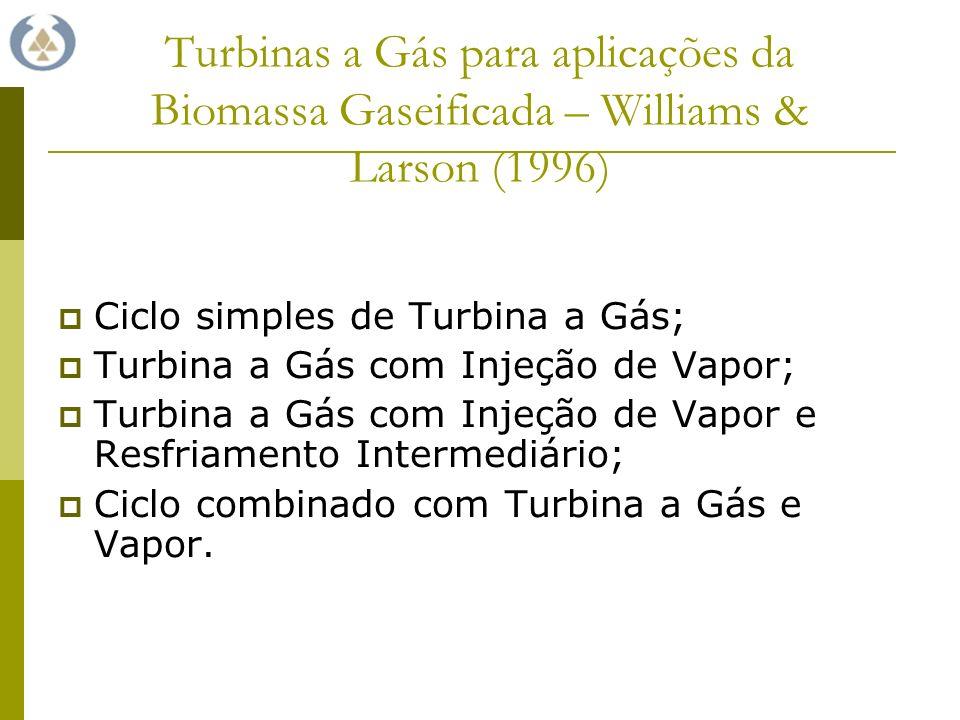 Turbinas a Gás para aplicações da Biomassa Gaseificada – Williams & Larson (1996) Ciclo simples de Turbina a Gás; Turbina a Gás com Injeção de Vapor; Turbina a Gás com Injeção de Vapor e Resfriamento Intermediário; Ciclo combinado com Turbina a Gás e Vapor.