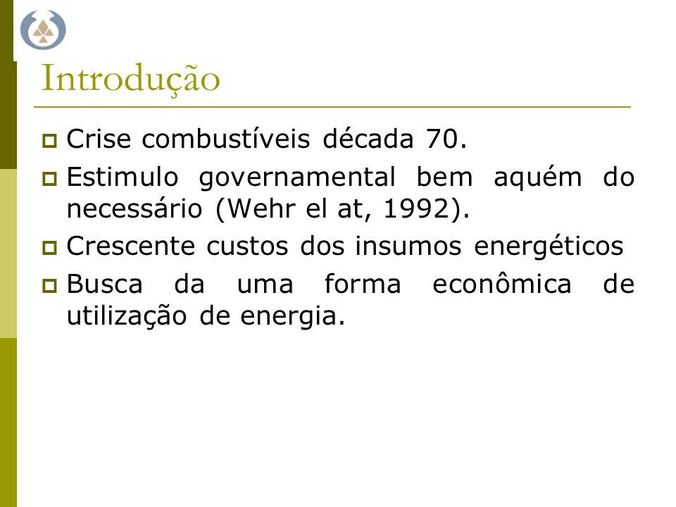 Introdução Crise combustíveis década 70.