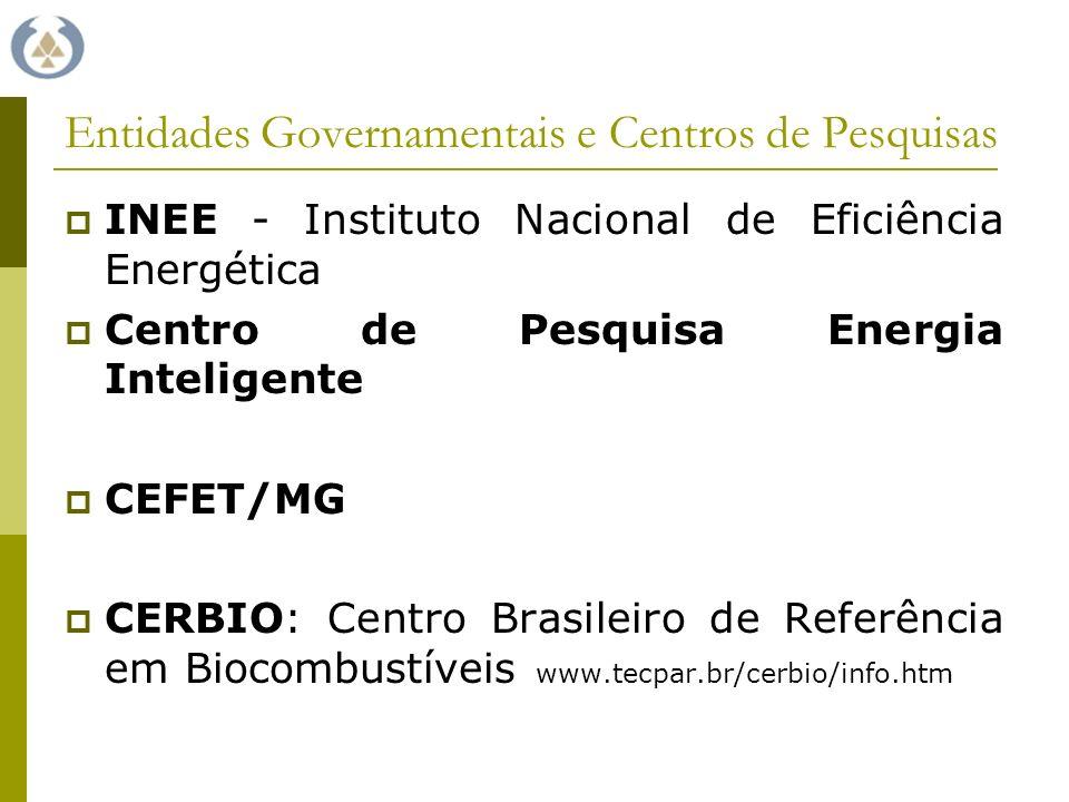 Setor Energético – Breve Revisão Reforma do Setor Elétrico Criação da ANEEL ( Lei 1699/96) Divisão da Indústria Elétrica Criação do MAE ( Lei 9648/98) Criação do Sistema Nacional de Gerenciamento de Recursos Hídricos ( Lei 9433/97)