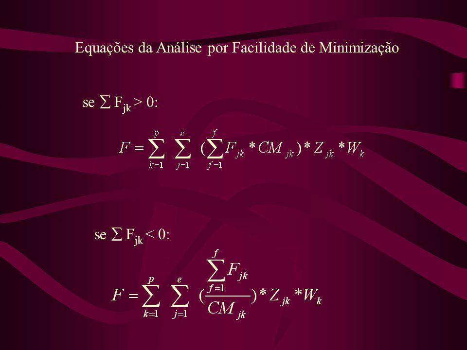 Equações da Análise por Facilidade de Minimização se F jk > 0: se F jk < 0: