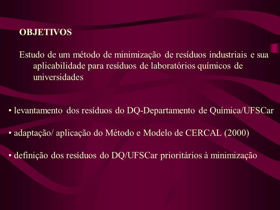 OBJETIVOS Estudo de um método de minimização de resíduos industriais e sua aplicabilidade para resíduos de laboratórios químicos de universidades leva