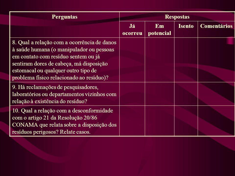 PerguntasRespostas Já ocorreu Em potencial IsentoComentários 8. Qual a relação com a ocorrência de danos à saúde humana (o manipulador ou pessoas em c