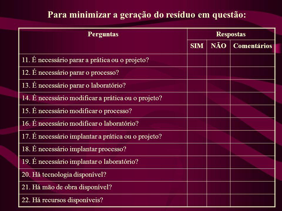 PerguntasRespostas SIMNÃOComentários 11. É necessário parar a prática ou o projeto? 12. É necessário parar o processo? 13. É necessário parar o labora