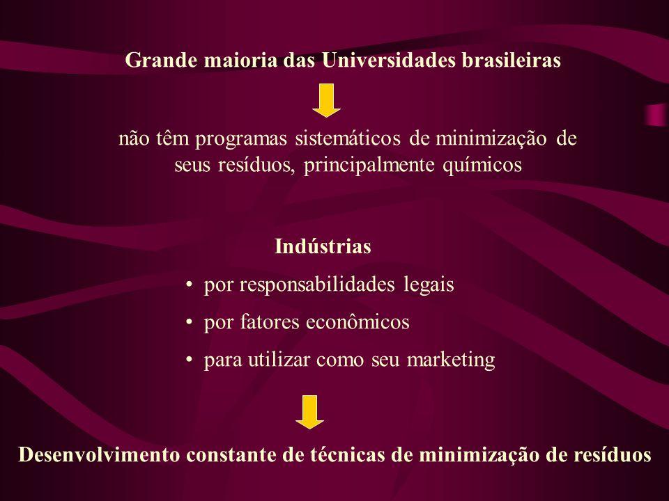 Grande maioria das Universidades brasileiras não têm programas sistemáticos de minimização de seus resíduos, principalmente químicos Indústrias por re